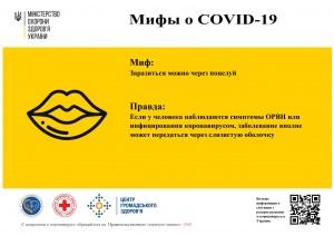 Міф 4 Поцілунки