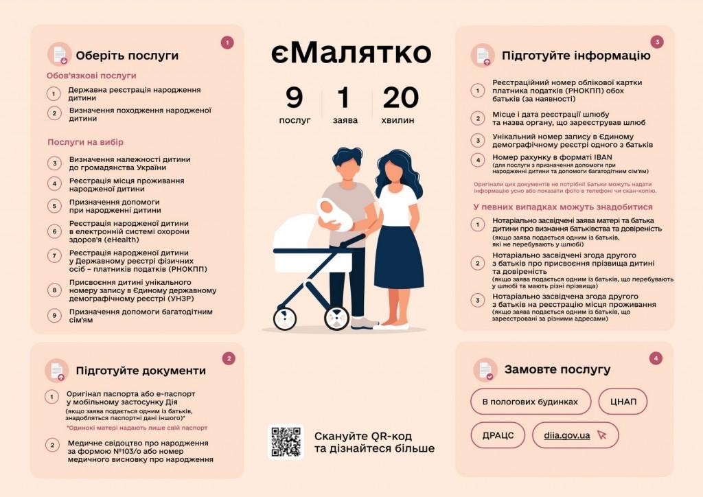 1. Постер-інфографіка. А4_page-0001